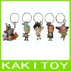 Onepiece anime keyring